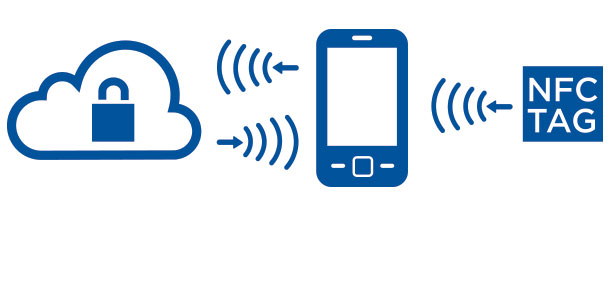 Android NFC Tutorial - NFC Phone TO NFC Tags Communication
