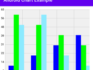 Android Group BarChart Example